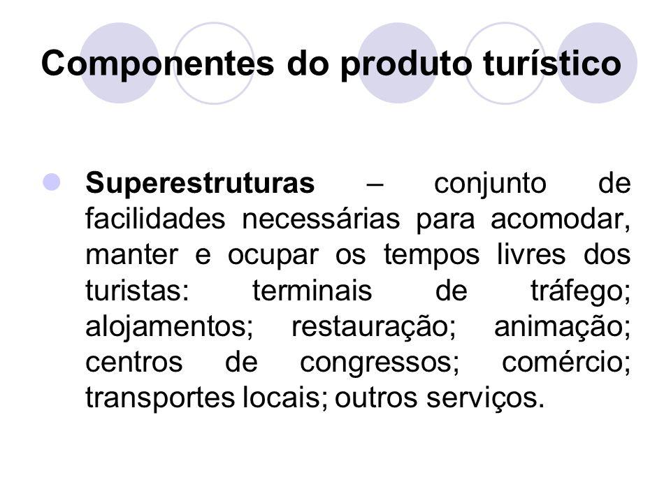 Componentes do produto turístico Superestruturas – conjunto de facilidades necessárias para acomodar, manter e ocupar os tempos livres dos turistas: t