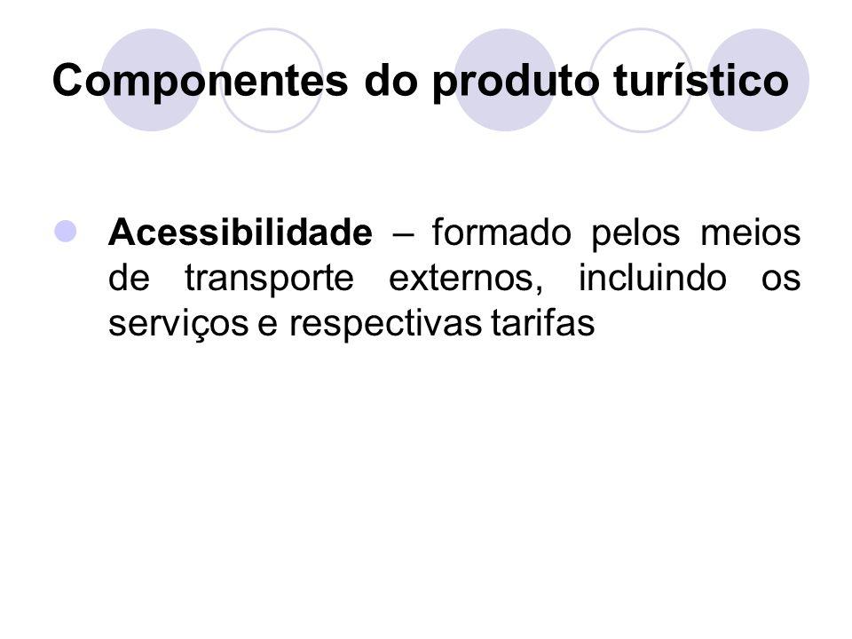 Componentes do produto turístico Acessibilidade – formado pelos meios de transporte externos, incluindo os serviços e respectivas tarifas