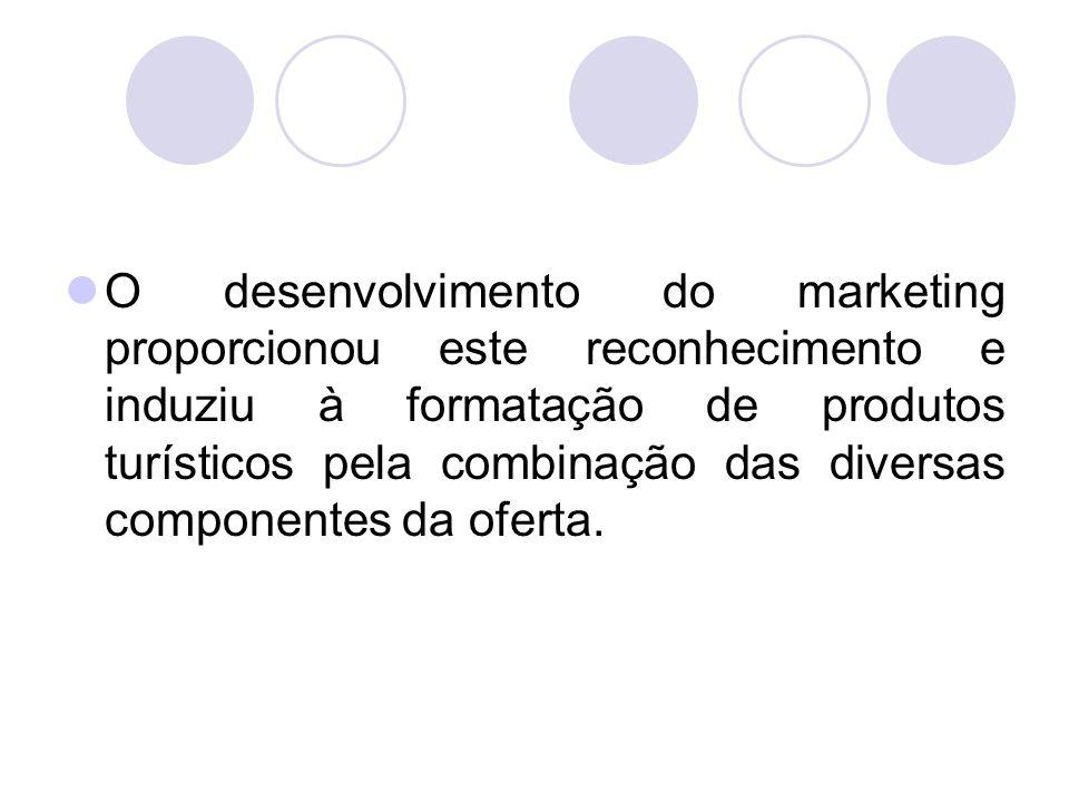 O desenvolvimento do marketing proporcionou este reconhecimento e induziu à formatação de produtos turísticos pela combinação das diversas componentes