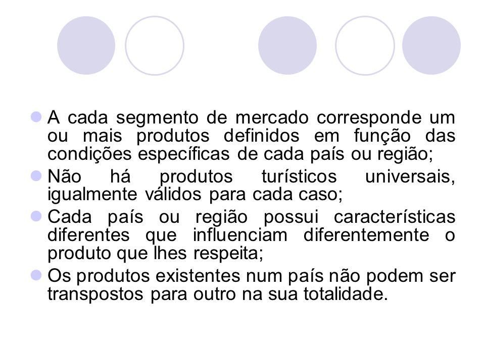 A cada segmento de mercado corresponde um ou mais produtos definidos em função das condições específicas de cada país ou região; Não há produtos turís
