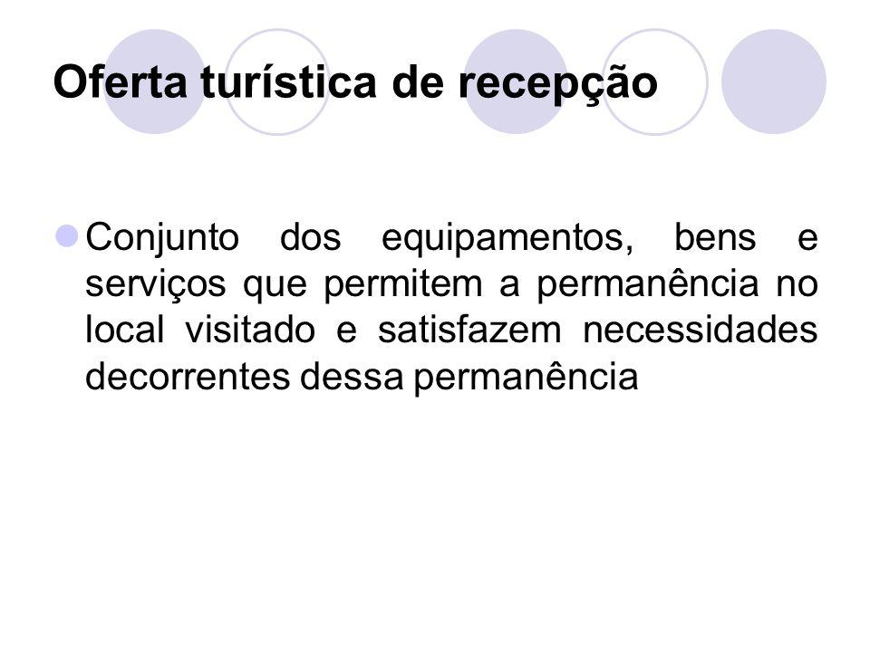 Produtos Turísticos Época do turismo individualizado o estabelecimento hoteleiro era objecto de uma procura concreta; o viajante estava condicionado pela existência de alojamento; viajava para onde existiam hotéis.