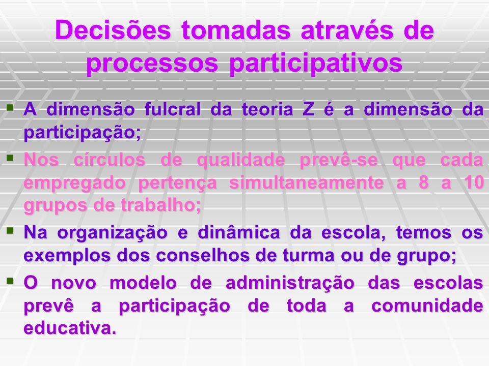 Decisões tomadas através de processos participativos A dimensão fulcral da teoria Z é a dimensão da participação; A dimensão fulcral da teoria Z é a d
