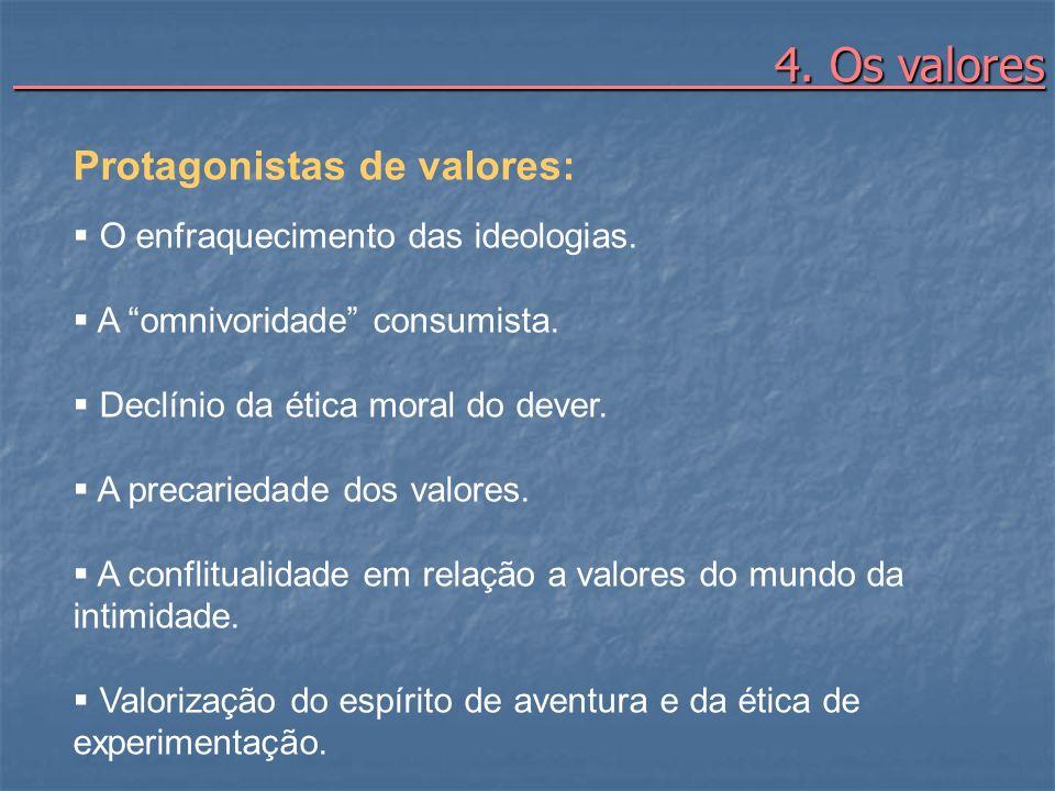 4. Os valores 4. Os valores Protagonistas de valores: O enfraquecimento das ideologias. A omnivoridade consumista. Declínio da ética moral do dever. A