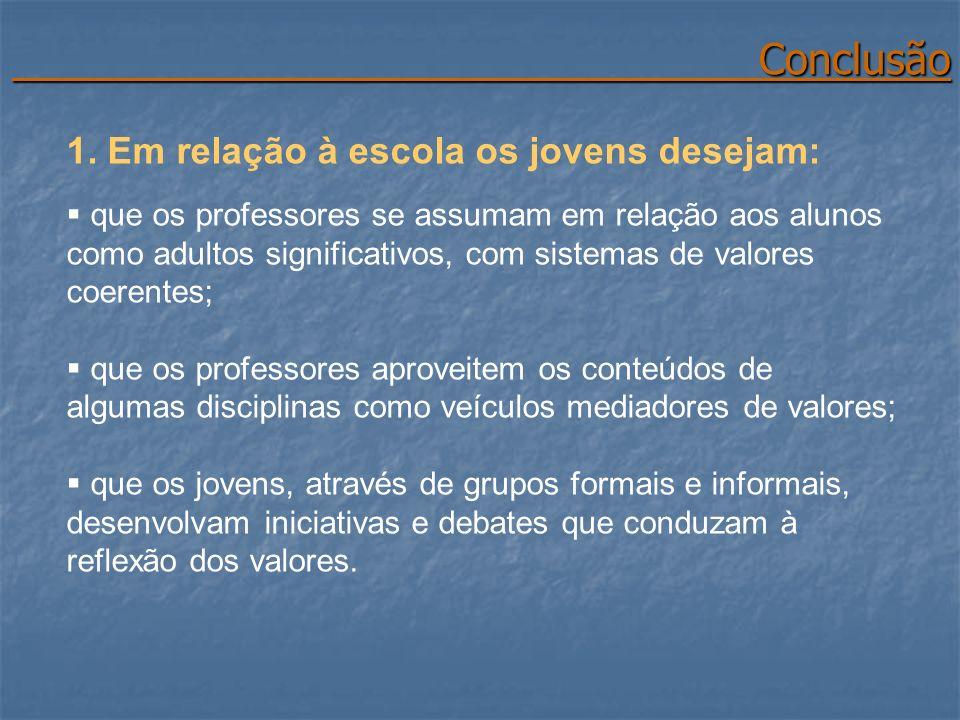 Conclusão Conclusão 1. Em relação à escola os jovens desejam: que os professores se assumam em relação aos alunos como adultos significativos, com sis