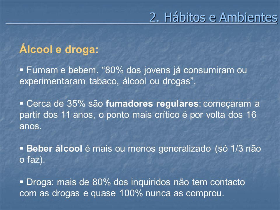 2. Hábitos e Ambientes 2. Hábitos e Ambientes Álcool e droga: Fumam e bebem. 80% dos jovens já consumiram ou experimentaram tabaco, álcool ou drogas.