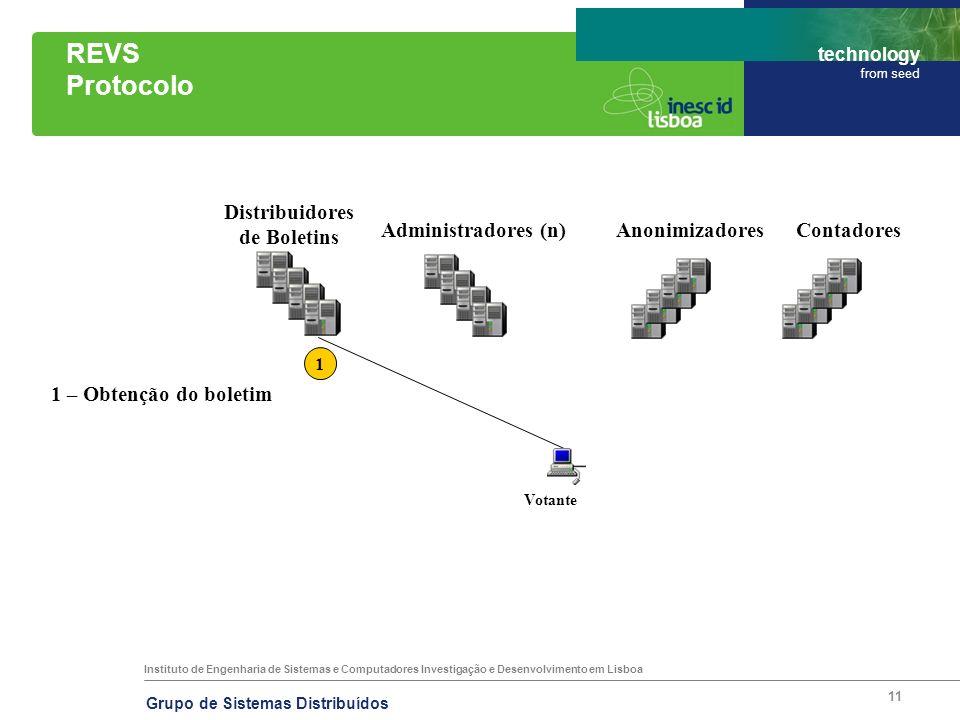 Instituto de Engenharia de Sistemas e Computadores Investigação e Desenvolvimento em Lisboa technology from seed Grupo de Sistemas Distribuídos 11 REV