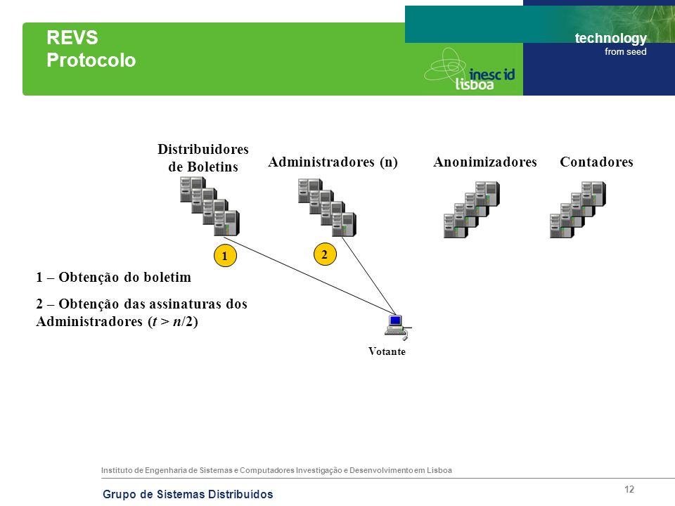 Instituto de Engenharia de Sistemas e Computadores Investigação e Desenvolvimento em Lisboa technology from seed Grupo de Sistemas Distribuídos 12 REV