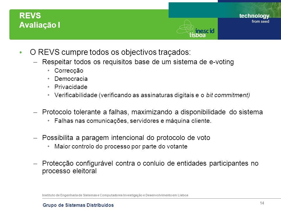Instituto de Engenharia de Sistemas e Computadores Investigação e Desenvolvimento em Lisboa technology from seed Grupo de Sistemas Distribuídos 14 REV