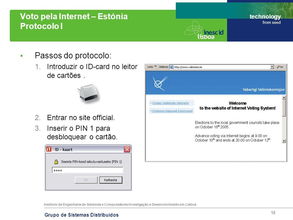 Instituto de Engenharia de Sistemas e Computadores Investigação e Desenvolvimento em Lisboa technology from seed Grupo de Sistemas Distribuídos 18 Vot