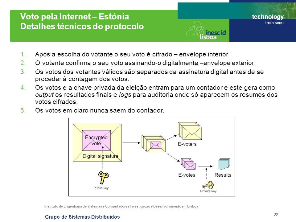 Instituto de Engenharia de Sistemas e Computadores Investigação e Desenvolvimento em Lisboa technology from seed Grupo de Sistemas Distribuídos 22 Vot