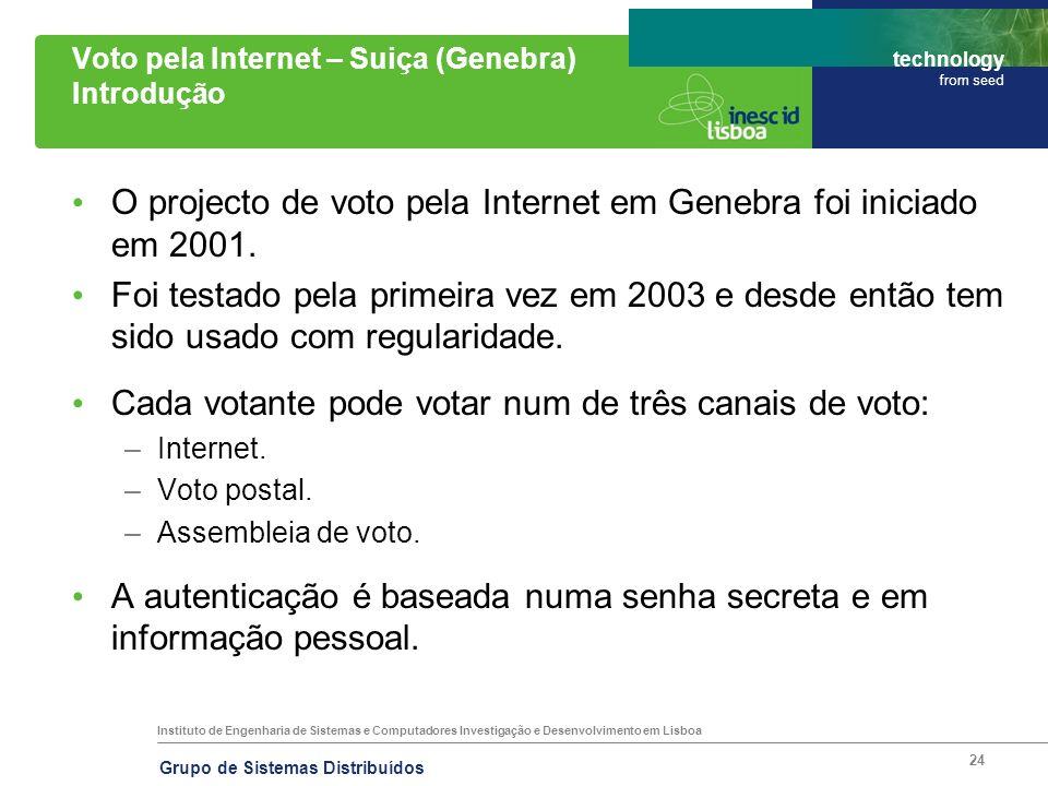 Instituto de Engenharia de Sistemas e Computadores Investigação e Desenvolvimento em Lisboa technology from seed Grupo de Sistemas Distribuídos 24 Vot