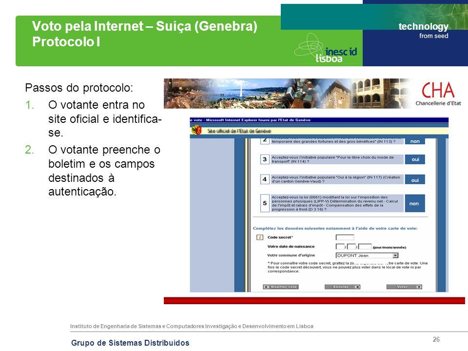 Instituto de Engenharia de Sistemas e Computadores Investigação e Desenvolvimento em Lisboa technology from seed Grupo de Sistemas Distribuídos 26 Vot