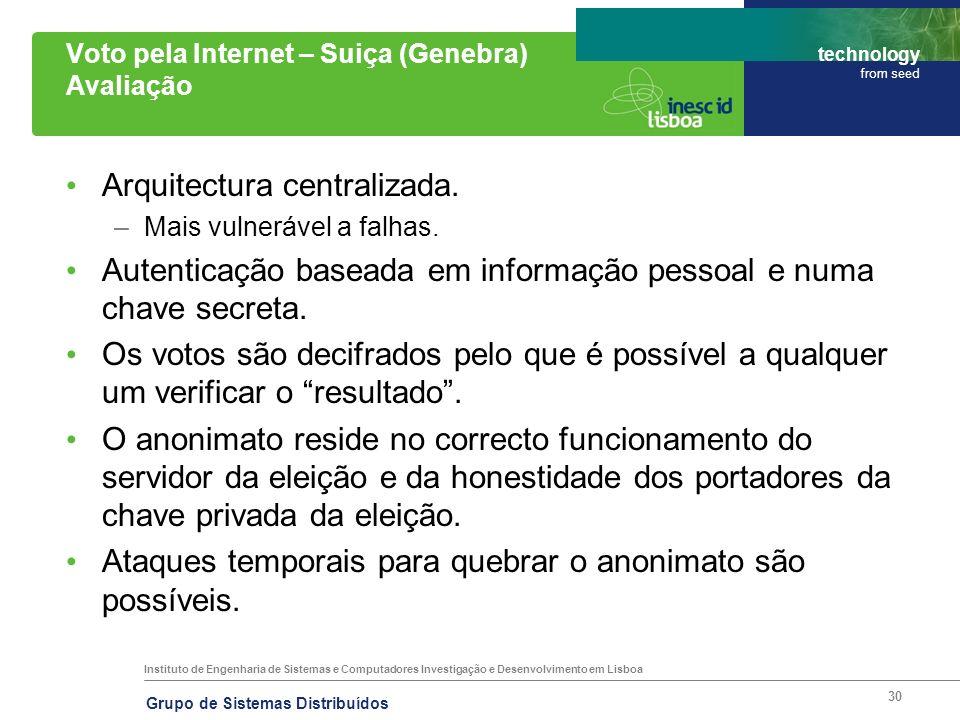 Instituto de Engenharia de Sistemas e Computadores Investigação e Desenvolvimento em Lisboa technology from seed Grupo de Sistemas Distribuídos 30 Vot