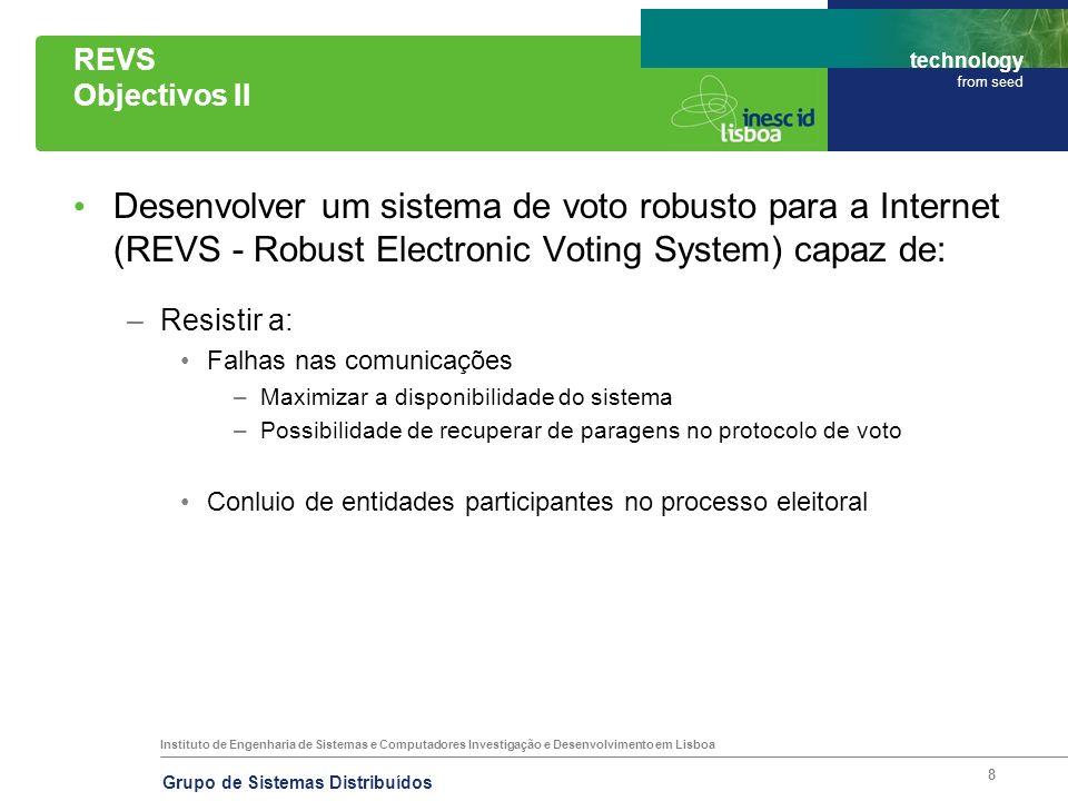 Instituto de Engenharia de Sistemas e Computadores Investigação e Desenvolvimento em Lisboa technology from seed Grupo de Sistemas Distribuídos 19 Voto pela Internet – Estónia Protocolo II Passos do protocolo: 4.Escolha do candidato.