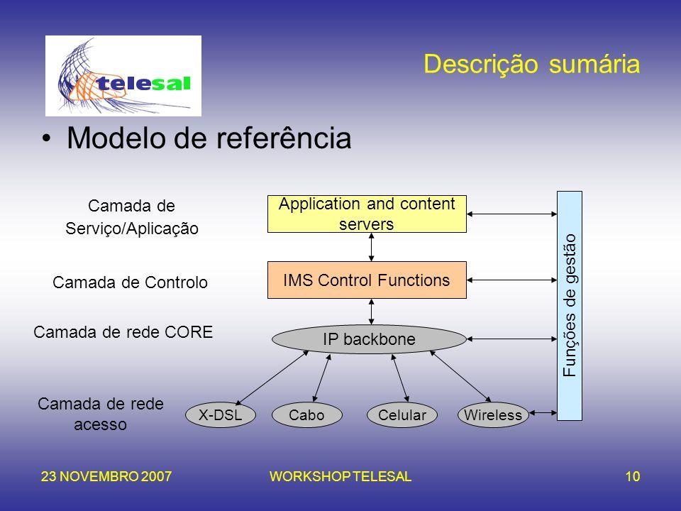 23 NOVEMBRO 2007WORKSHOP TELESAL10 Descrição sumária Modelo de referência Camada de rede CORE Camada de Controlo Camada de Serviço/Aplicação Applicati
