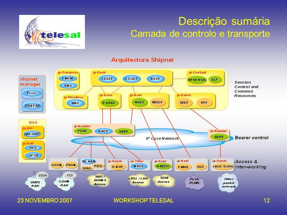 23 NOVEMBRO 2007WORKSHOP TELESAL12 Descrição sumária Camada de controlo e transporte