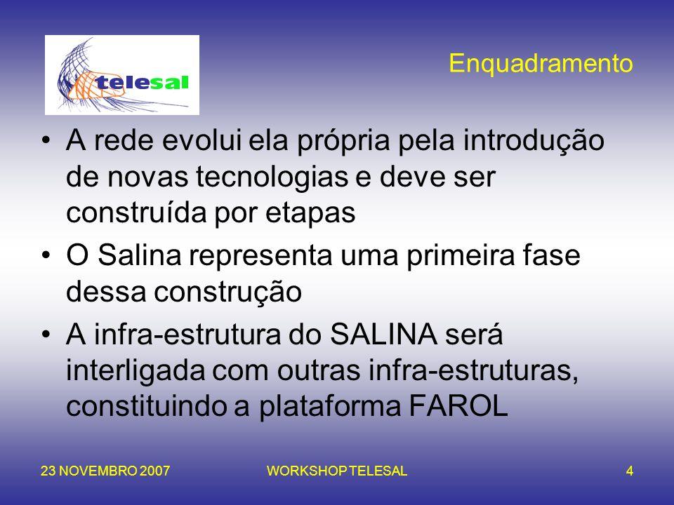 23 NOVEMBRO 2007WORKSHOP TELESAL4 Enquadramento A rede evolui ela própria pela introdução de novas tecnologias e deve ser construída por etapas O Sali