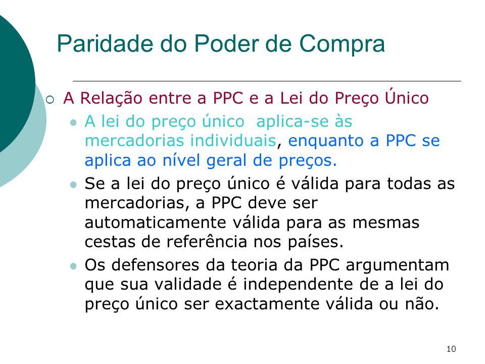 10 A Relação entre a PPC e a Lei do Preço Único A lei do preço único aplica-se às mercadorias individuais, enquanto a PPC se aplica ao nível geral de