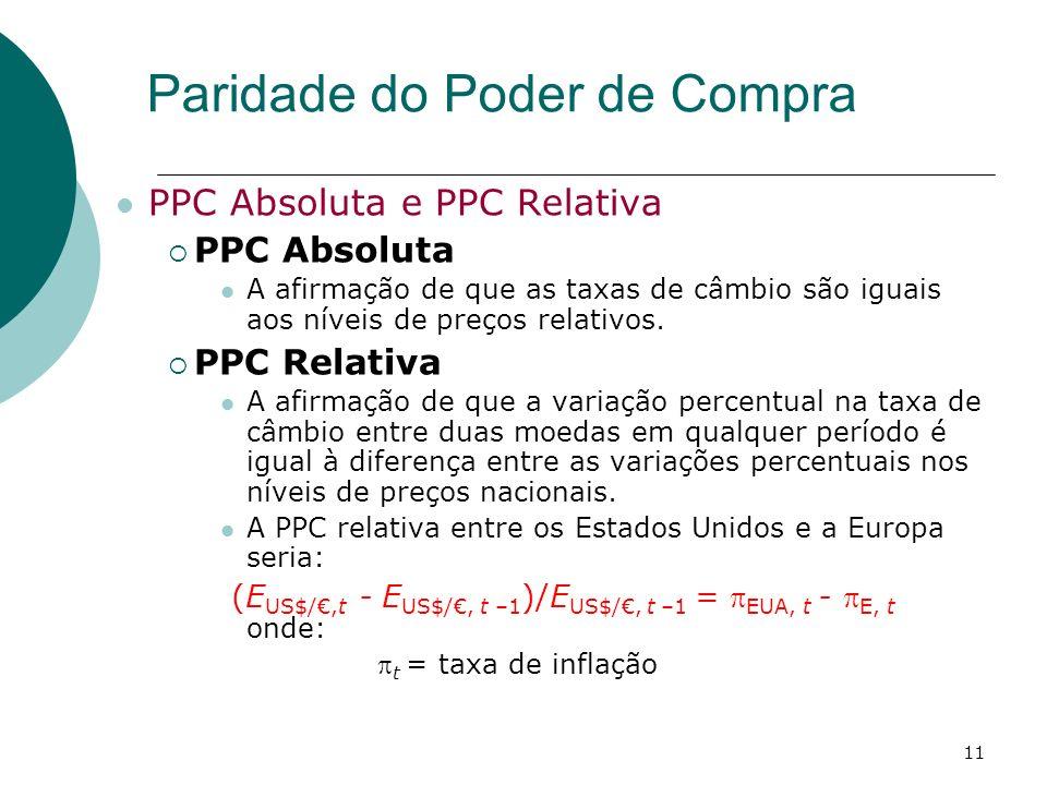 11 PPC Absoluta e PPC Relativa PPC Absoluta A afirmação de que as taxas de câmbio são iguais aos níveis de preços relativos. PPC Relativa A afirmação