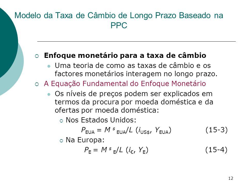12 Enfoque monetário para a taxa de câmbio Uma teoria de como as taxas de câmbio e os factores monetários interagem no longo prazo. A Equação Fundamen
