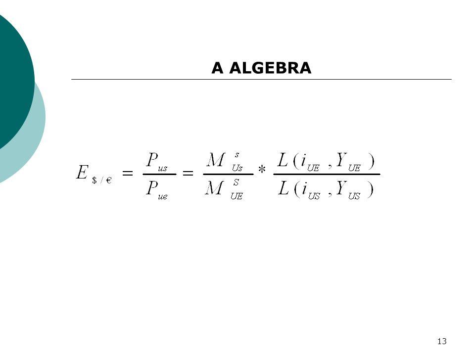 13 A ALGEBRA