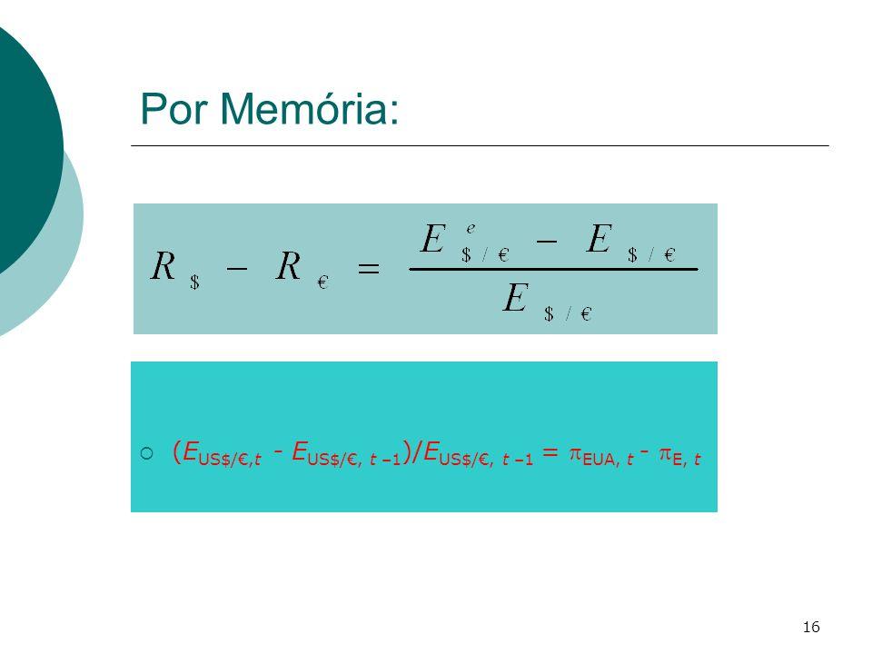 16 Por Memória: (E US$/,t - E US$/, t –1 )/E US$/, t –1 = EUA, t - E, t