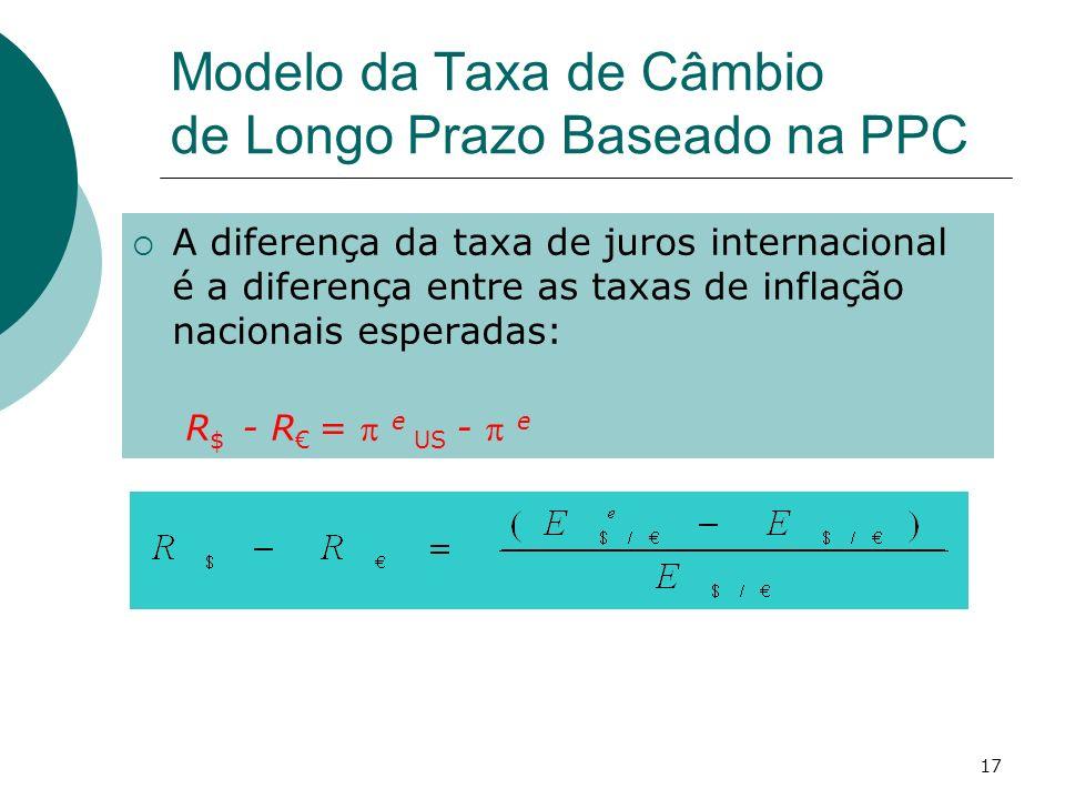 17 Modelo da Taxa de Câmbio de Longo Prazo Baseado na PPC A diferença da taxa de juros internacional é a diferença entre as taxas de inflação nacionai