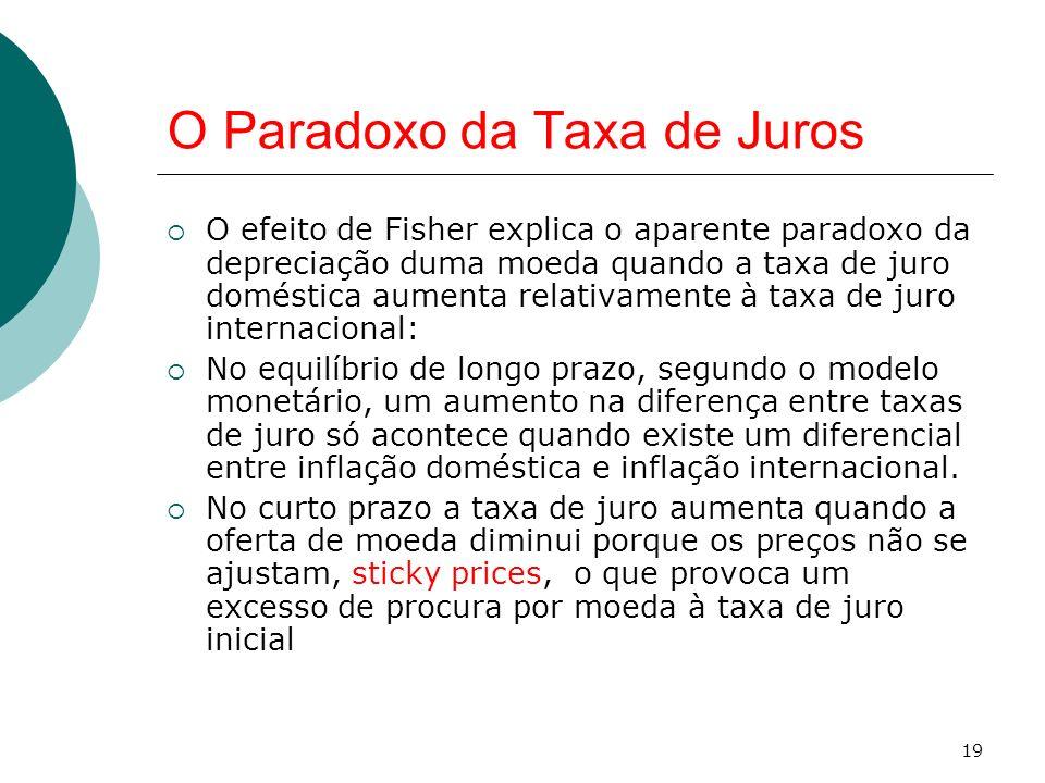 19 O Paradoxo da Taxa de Juros O efeito de Fisher explica o aparente paradoxo da depreciação duma moeda quando a taxa de juro doméstica aumenta relati