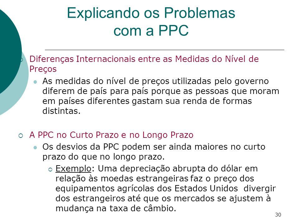 30 Diferenças Internacionais entre as Medidas do Nível de Preços As medidas do nível de preços utilizadas pelo governo diferem de país para país porqu