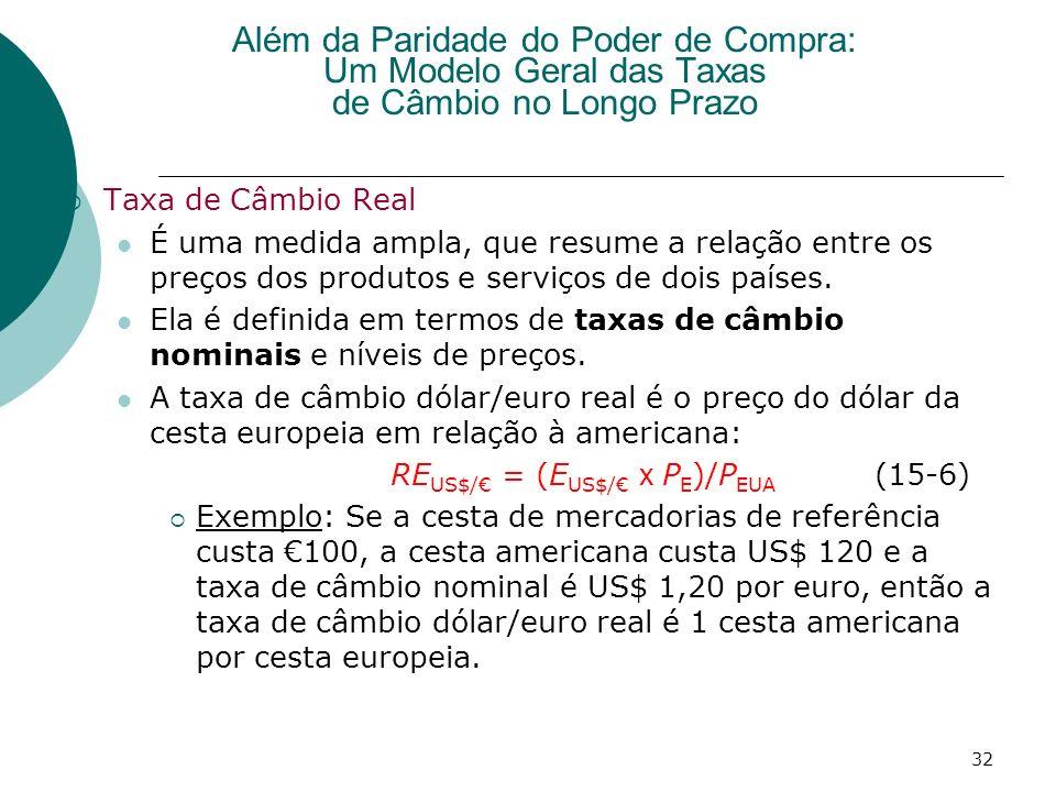 32 Taxa de Câmbio Real É uma medida ampla, que resume a relação entre os preços dos produtos e serviços de dois países. Ela é definida em termos de ta