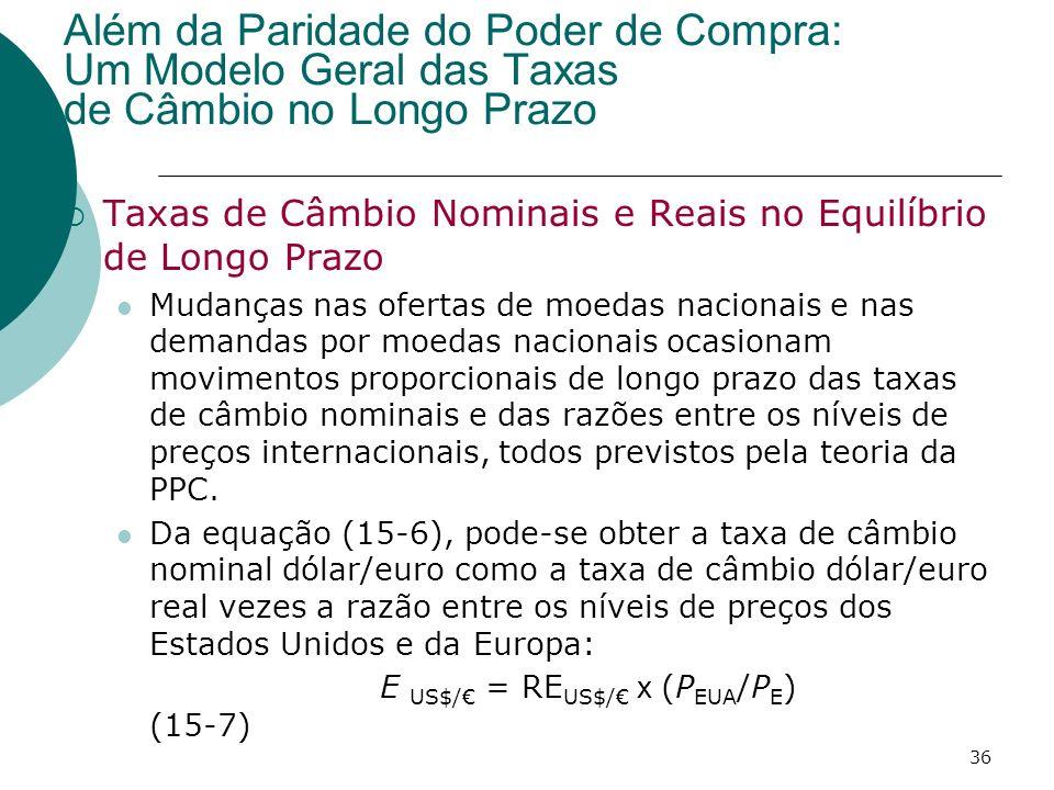36 Taxas de Câmbio Nominais e Reais no Equilíbrio de Longo Prazo Mudanças nas ofertas de moedas nacionais e nas demandas por moedas nacionais ocasiona