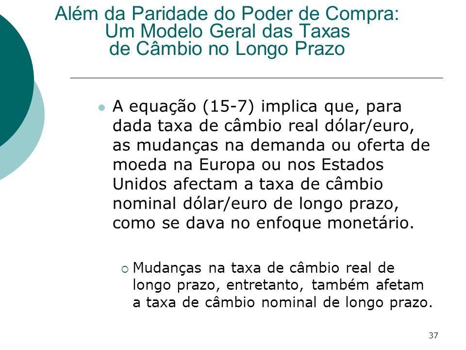 37 A equação (15-7) implica que, para dada taxa de câmbio real dólar/euro, as mudanças na demanda ou oferta de moeda na Europa ou nos Estados Unidos a