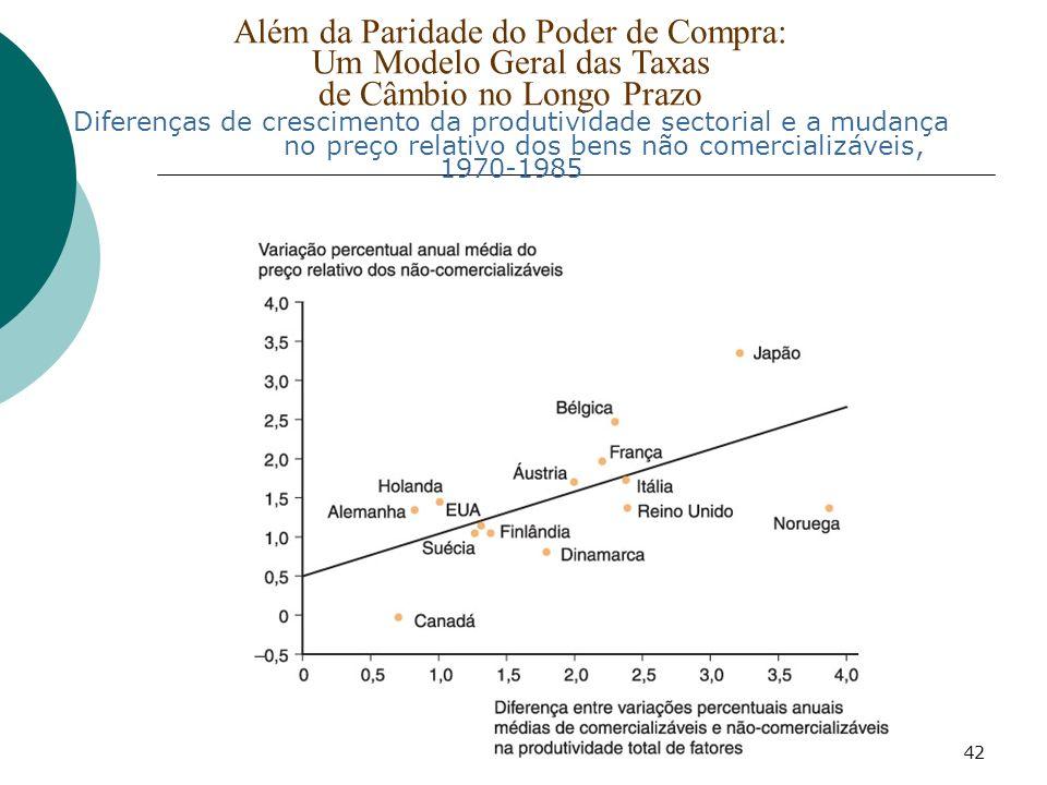 42 Além da Paridade do Poder de Compra: Um Modelo Geral das Taxas de Câmbio no Longo Prazo Diferenças de crescimento da produtividade sectorial e a mu