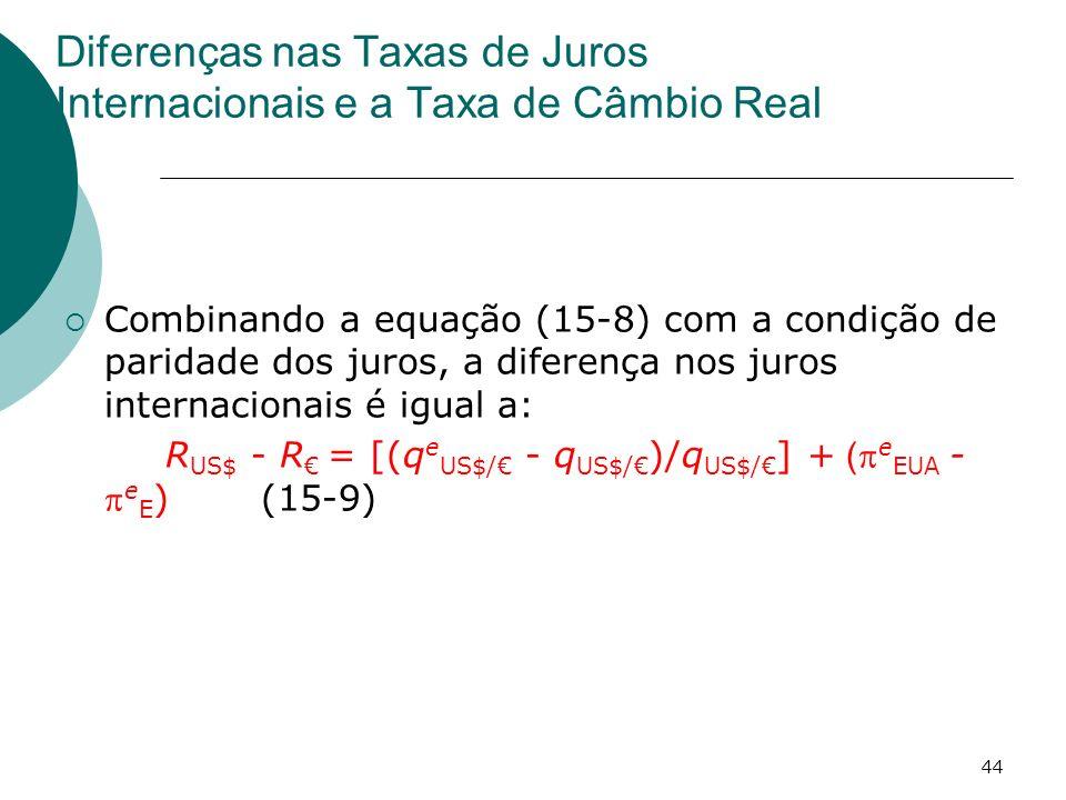 44 Combinando a equação (15-8) com a condição de paridade dos juros, a diferença nos juros internacionais é igual a: R US$ - R = [(q e US$/ - q US$/ )