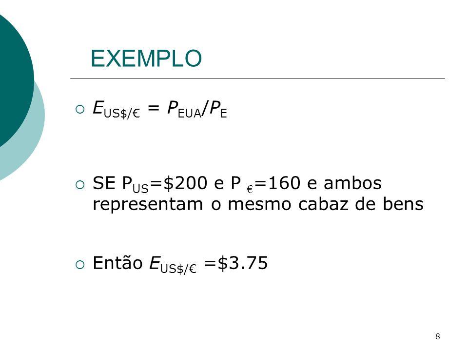 8 EXEMPLO E US$/ = P EUA /P E SE P US =$200 e P =160 e ambos representam o mesmo cabaz de bens Então E US$/ =$3.75