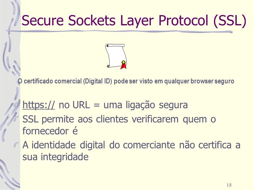 18 Secure Sockets Layer Protocol (SSL) https:// no URL = uma ligação segura SSL permite aos clientes verificarem quem o fornecedor é A identidade digi