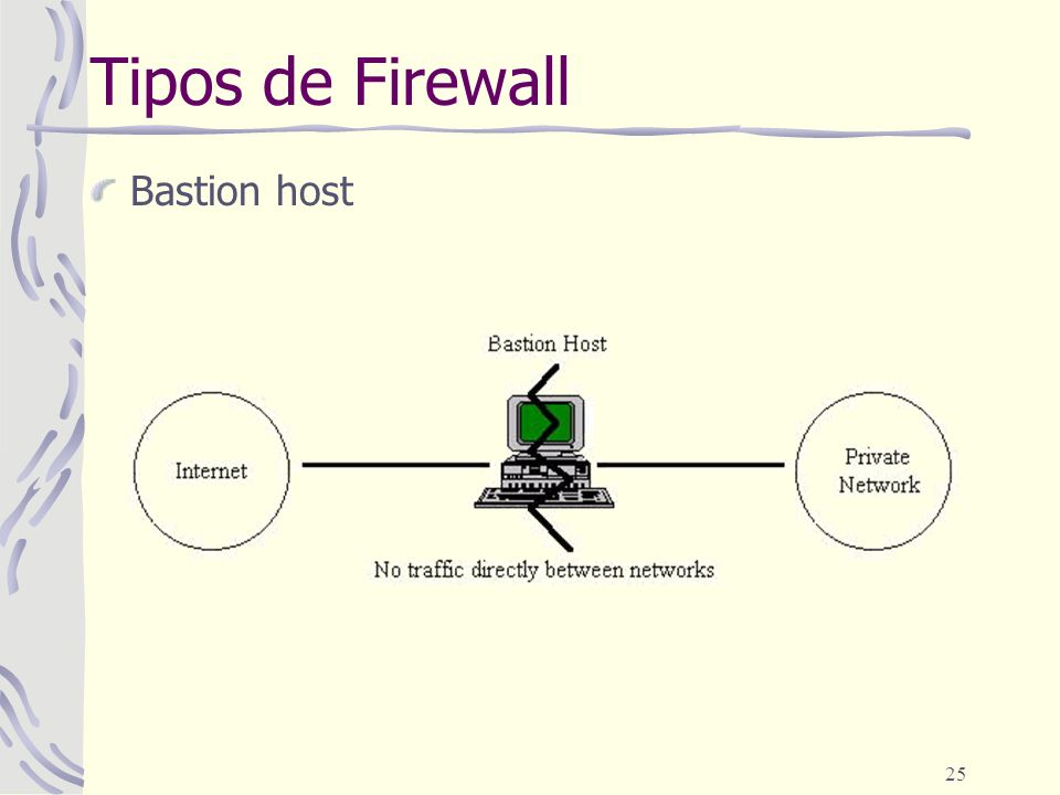 25 Tipos de Firewall Bastion host