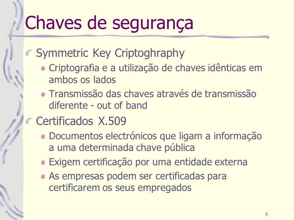 6 Chaves de segurança Symmetric Key Criptoghraphy Criptografia e a utilização de chaves idênticas em ambos os lados Transmissão das chaves através de