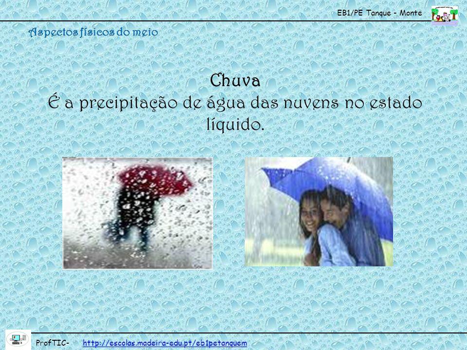 EB1/PE Tanque - Monte ProfTIC- http://escolas.madeira-edu.pt/eb1petanquemhttp://escolas.madeira-edu.pt/eb1petanquem Chuva É a precipitação de água das