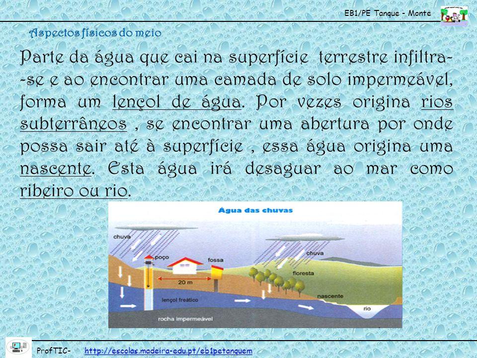 EB1/PE Tanque - Monte ProfTIC- http://escolas.madeira-edu.pt/eb1petanquemhttp://escolas.madeira-edu.pt/eb1petanquem Parte da água que cai na superfíci