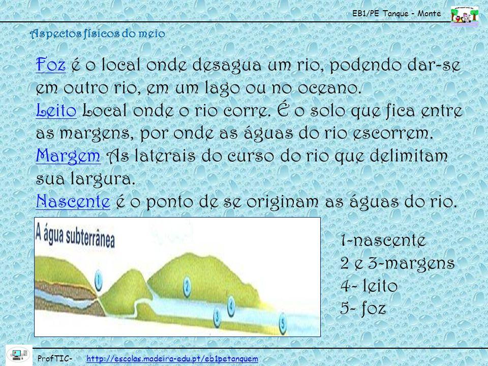 EB1/PE Tanque - Monte ProfTIC- http://escolas.madeira-edu.pt/eb1petanquemhttp://escolas.madeira-edu.pt/eb1petanquem FozFoz é o local onde desagua um r
