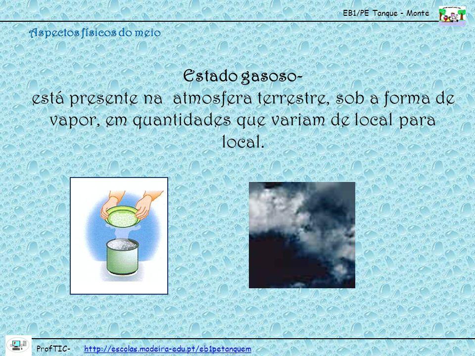 EB1/PE Tanque - Monte ProfTIC- http://escolas.madeira-edu.pt/eb1petanquemhttp://escolas.madeira-edu.pt/eb1petanquem À passagem da água do estado líquido ao estado gasoso sob a forma de vapor chama-se : Evaporação.