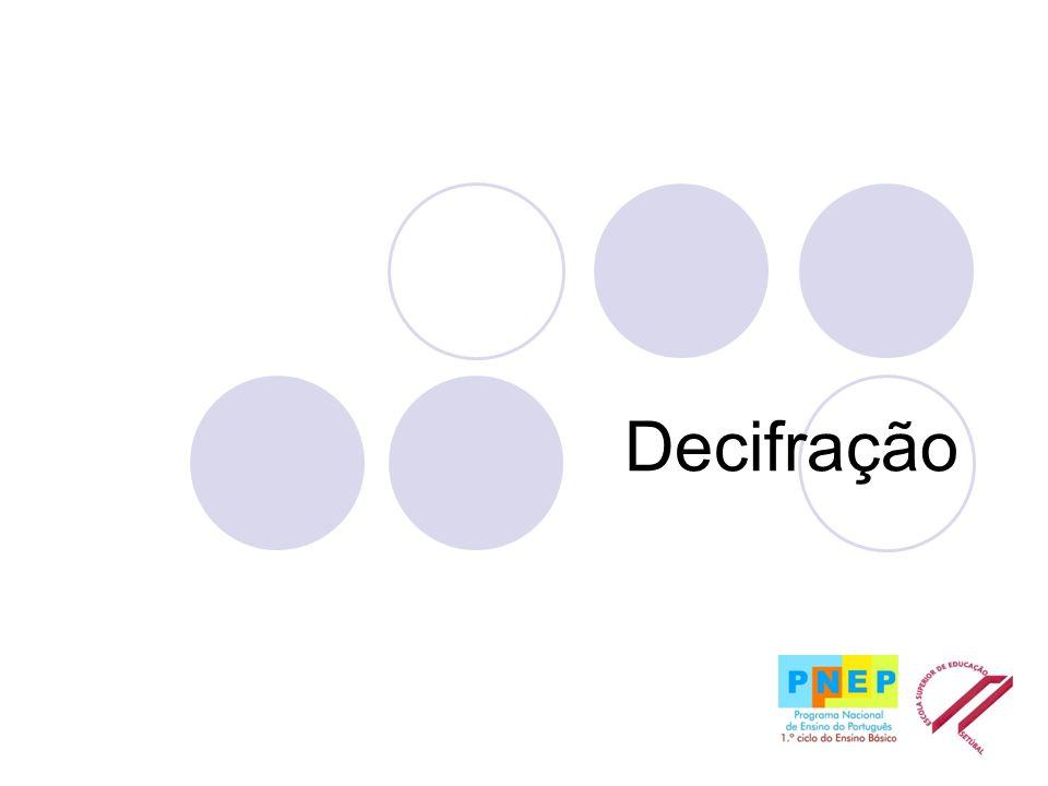 Decifração Processos Adivinhar pelo contexto; Reconhecer características visuais no material gráfico; Procurar no depósito do vocabulário visual; Analisar segmentos silábicos e fonémicos; Identificar a forma das letras; Reconstruir cadeias de sons; Reconhecer conteúdos semânticos.