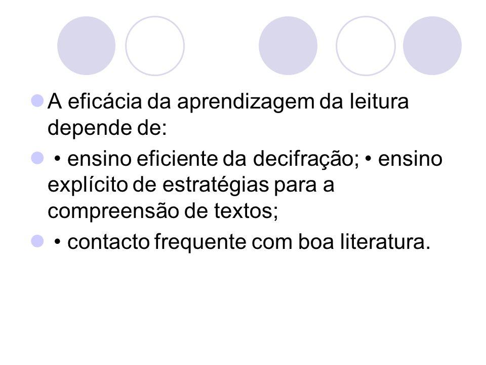 A eficácia da aprendizagem da leitura depende de: ensino eficiente da decifração; ensino explícito de estratégias para a compreensão de textos; contac