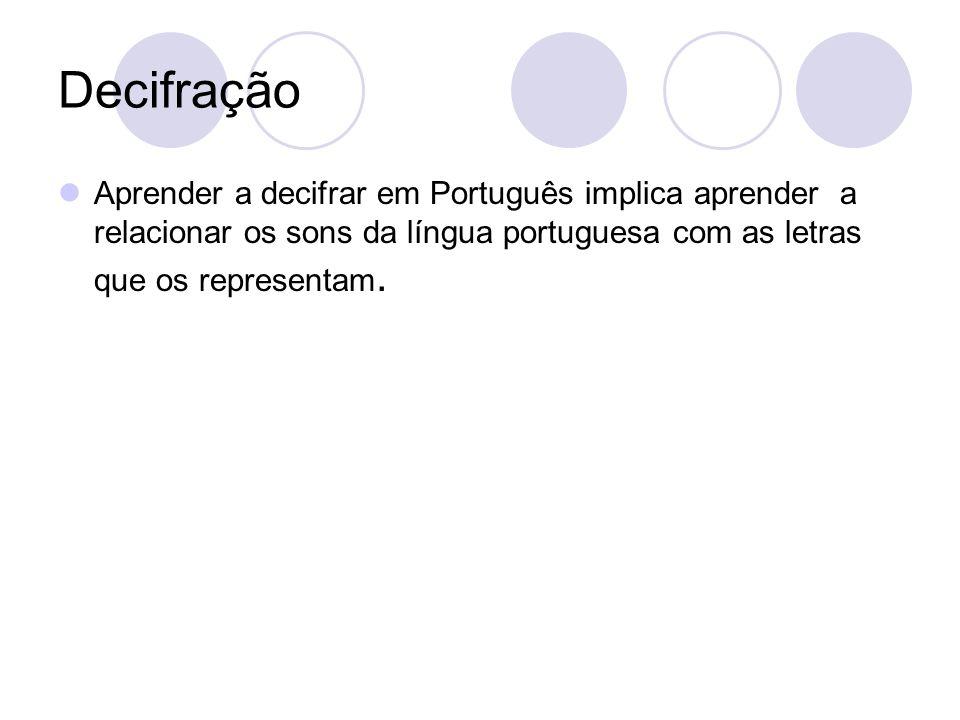 Decifração Aprender a decifrar em Português implica aprender a relacionar os sons da língua portuguesa com as letras que os representam.