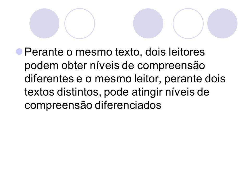 Perante o mesmo texto, dois leitores podem obter níveis de compreensão diferentes e o mesmo leitor, perante dois textos distintos, pode atingir níveis