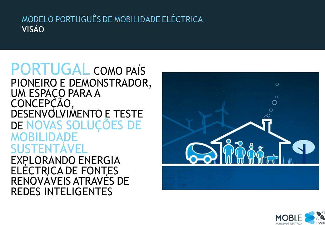 MODELO PORTUGUÊS DE MOBILIDADE ELÉCTRICA VISÃO PORTUGAL COMO PAÍS PIONEIRO E DEMONSTRADOR, UM ESPAÇO PARA A CONCEPÇÃO, DESENVOLVIMENTO E TESTE DE NOVA