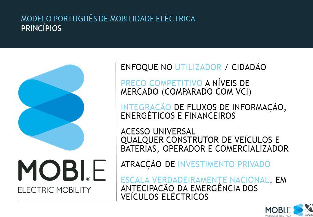 MODELO PORTUGUÊS DE MOBILIDADE ELÉCTRICA PRINCÍPIOS ENFOQUE NO UTILIZADOR / CIDADÃO PREÇO COMPETITIVO A NÍVEIS DE MERCADO (COMPARADO COM VCI) INTEGRAÇ