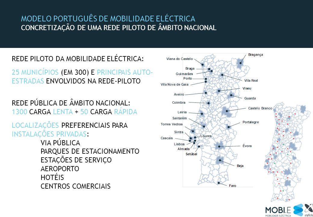 MODELO PORTUGUÊS DE MOBILIDADE ELÉCTRICA CONCRETIZAÇÃO DE UMA REDE PILOTO DE ÂMBITO NACIONAL REDE PILOTO DA MOBILIDADE ELÉCTRICA: 25 MUNICÍPIOS (EM 30