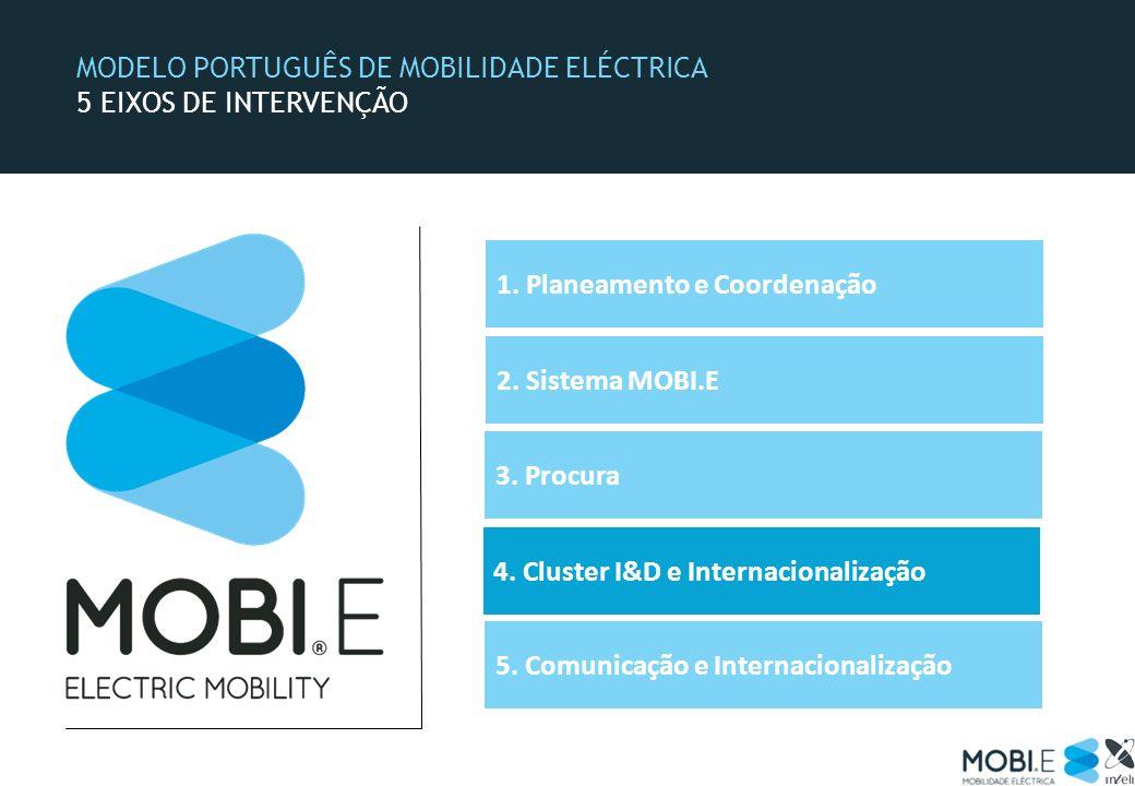 MODELO PORTUGUÊS DE MOBILIDADE ELÉCTRICA 5 EIXOS DE INTERVENÇÃO 1. Planeamento e Coordenação 2. Sistema MOBI.E 3. Procura 4. Cluster I&D e Internacion